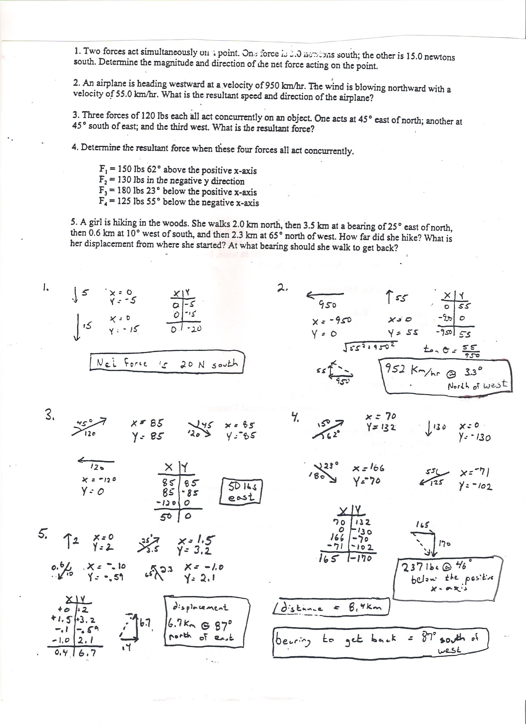 Home Arthur L Johnson High School – Trigonometry Practice Worksheets