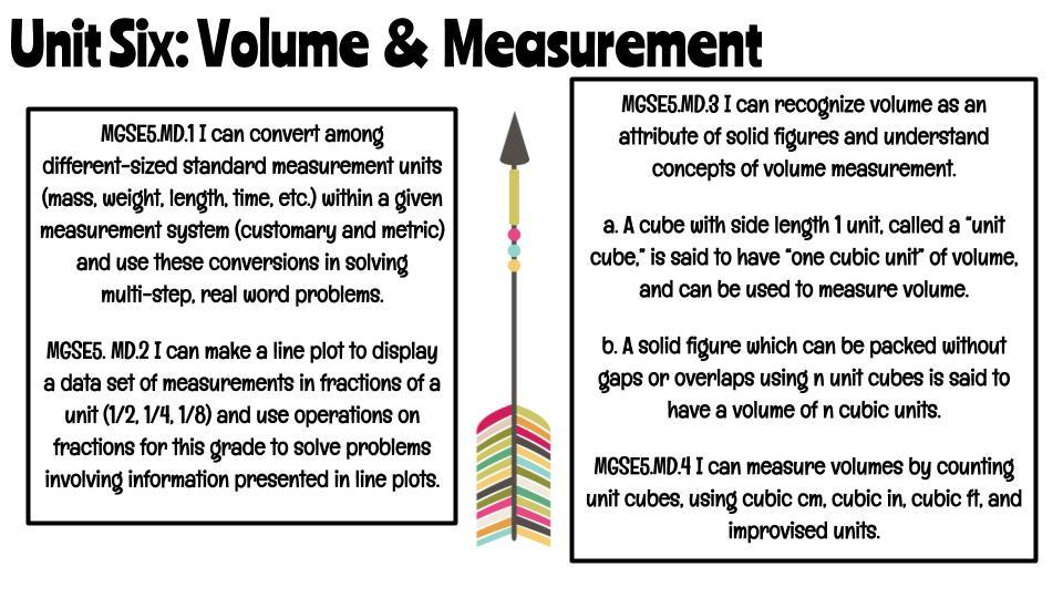 Fine Ixl Third Grade Pictures - Math Worksheets - modopol.com