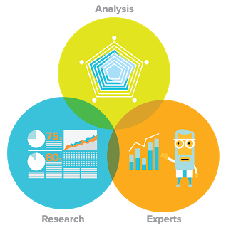 BrightBytes research data experts graphic