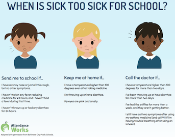 When is too sick for school?