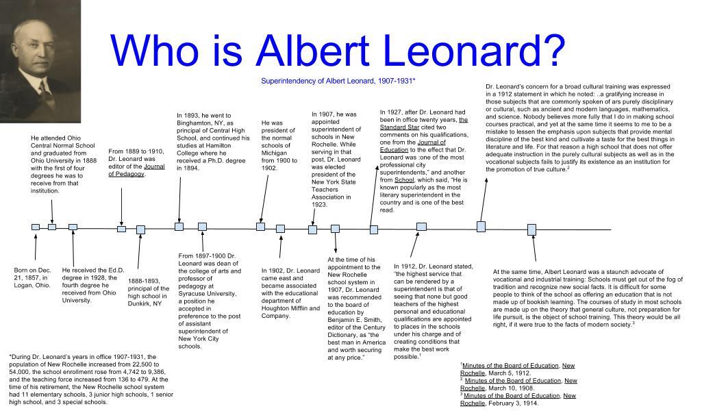 Albert Leonard timeline
