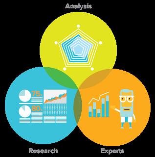 Research data venn diagram