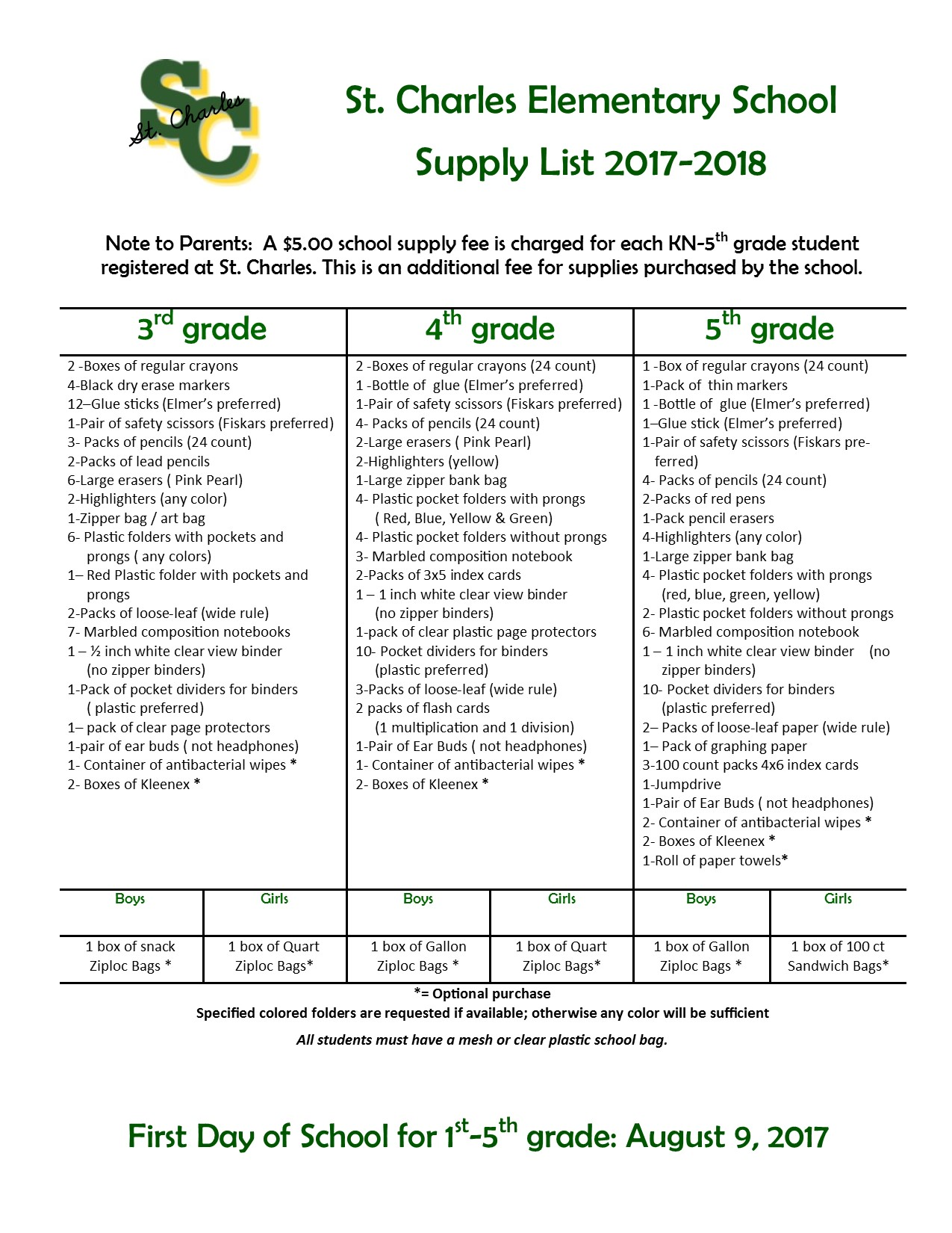 Picture of SCES supply List