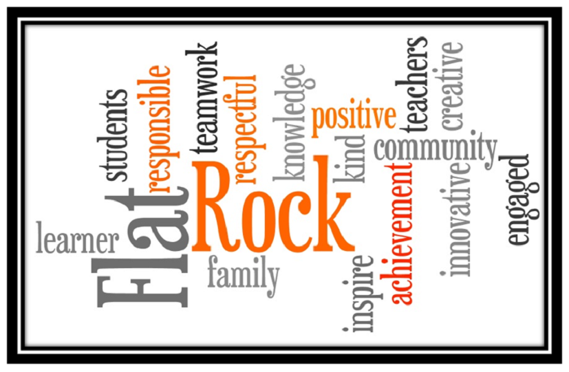 flat rock word cloud